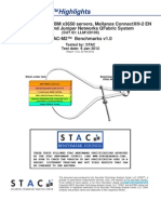 STAC Report Highlights