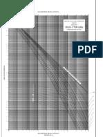 26075292 FCC Ground Wave Field Strength 550 Khz to 1650 Khz Graphs File (1)