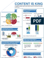 Content is King – Edelman Asia Pacific Infographic