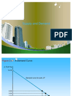 Bec-doms Ppt on Supply and Demand