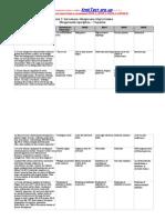 Profile1 Therapy