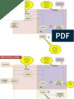 Decertification Flow Chart