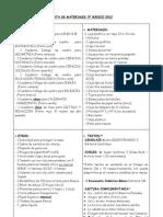 Lista de útiles 3° Básico 2012
