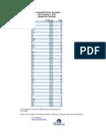 State Cig Rates Jan12