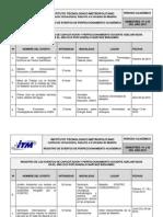 (2010) Registro Eventos de Capacitación y Desarrollo - Gonzalo Narváez B