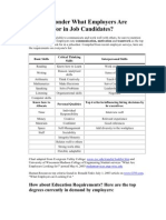 What Employers Look for in Candidates