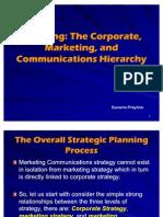 05. Marketing Communications Planning