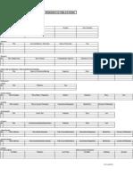 CV - Yap Ah Loy, Research & Publication Info Sheet Template)