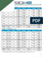 P90x3 Nutrition Plan Pdf