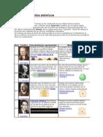 Historia de Los Modelos Atomicos
