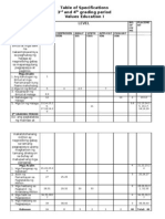 Table of Specifications for Values Education I