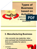 Types of Business Based on Activities