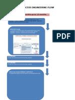 Process Engineering Flow