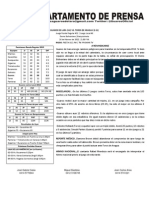 Reporte #12 Guaros - Toros