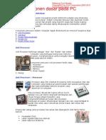 Mengenal Komponen Dasar Komputer