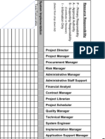Copy of Appendix - Responsibility Assignment Matrix (OSIAdmin 3549)