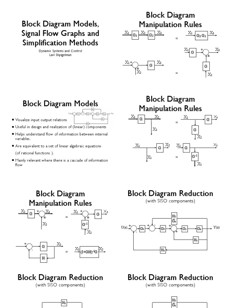 Attractive Block Diagram Reduction Rules In Control System ...