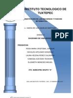 Diagrama de Habilidades