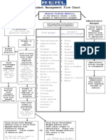 PBIS Student Management Flow Chart