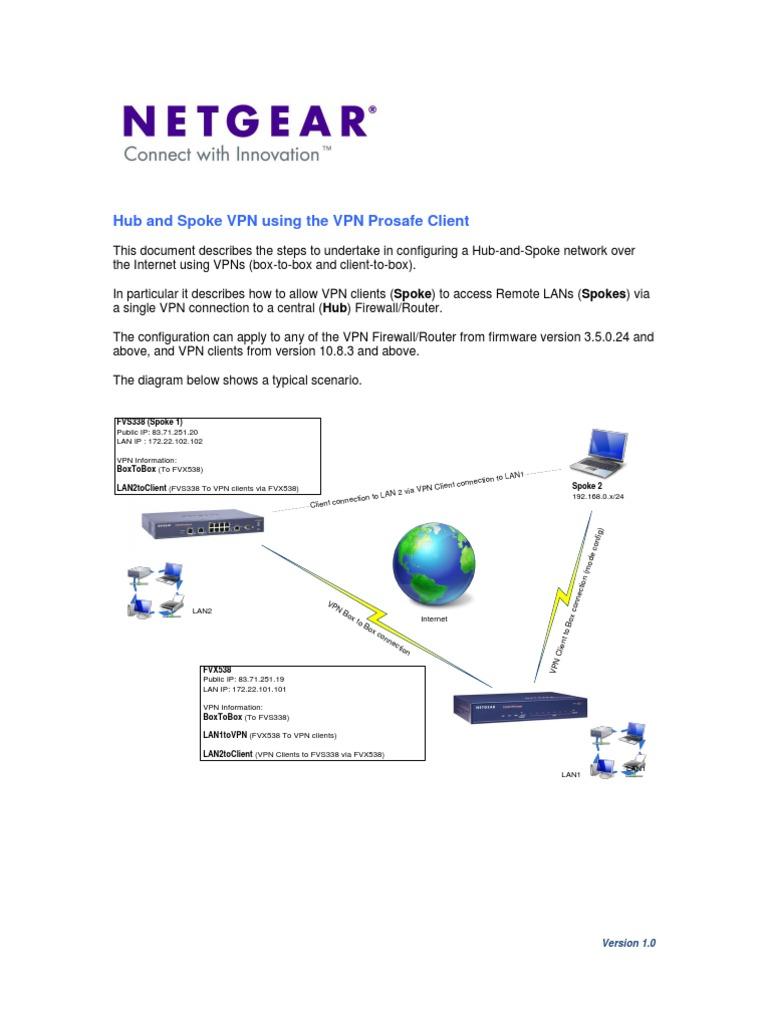 Arch linux ssl vpn