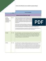 Course Plan - Microsoft Group - Q4-2011