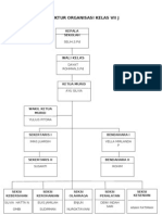 Struktur Organisasi Kelas Vii j