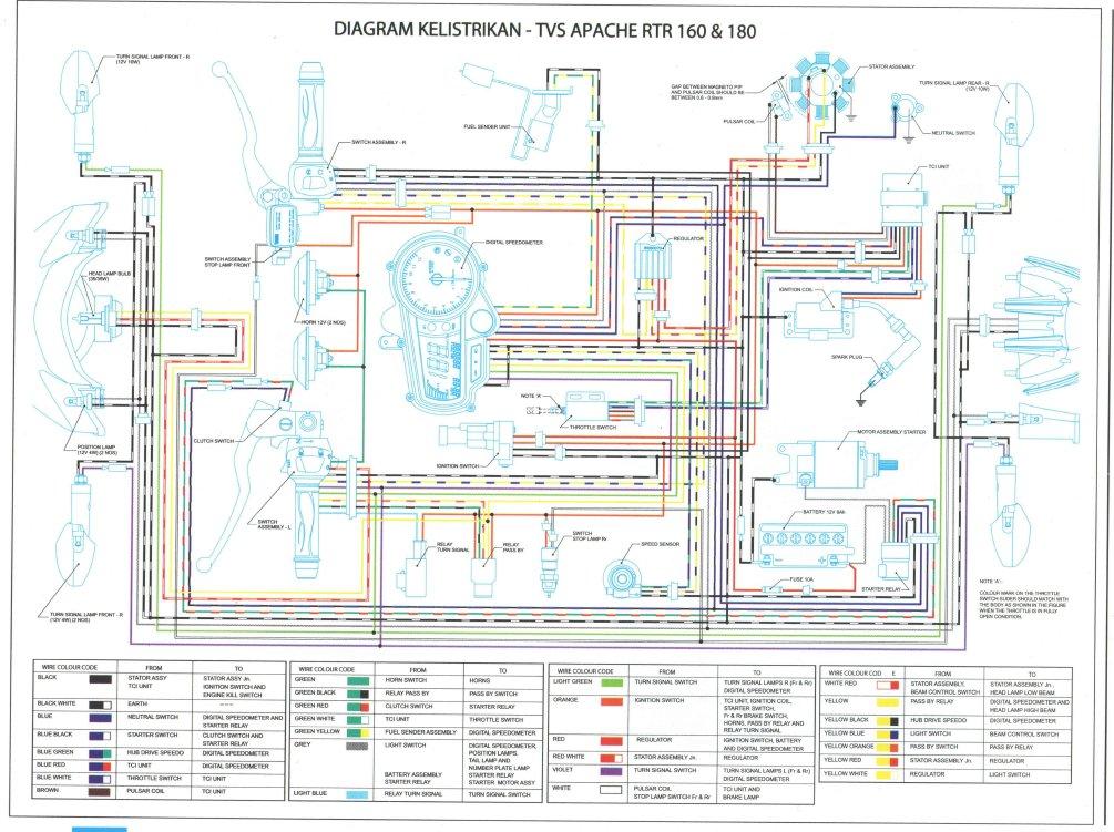 [DIAGRAM_1JK]  Electrical Diagram-TVS APACHE   Apache Wiring Diagram      Scribd