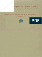 Mitragliatrice Perino Mod. 1908 - Tavole