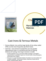 12 Manufacturing Mtls