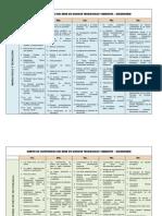 Cartel de Contenidos de Ciencia Tecnologia y Ambiente 2012
