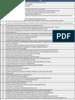 Latest Finance Project List
