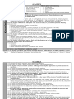 DHS_Bioimetricsgenetics Lesson Plan