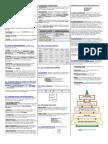 62711438 Organizational Behavior Final Exam Note[1]