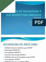 Procesos de Soldadura y Sus Respectivas Iniciales