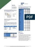 SAP Global User List 2012