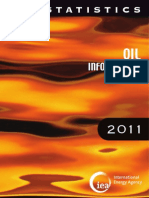 OilInformation2011X