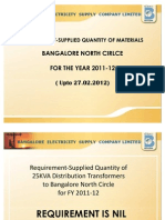 Requirement-Supply of Line Materials to Bangalore NORTH Circle for FY 11-12 till 24.02.2012
