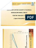 Requirement-Supply of Line Materials to Bangalore RURAL Circle for FY 11-12 till 24.02.2012