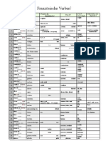 French Verb Tables