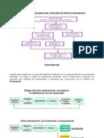 8 Modelo Generalizado Del Proceso de Motivacion Basico