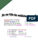 weiblich_grosz