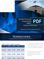 Candidaturas Mujeres 1996 - 2006 Nicaragua