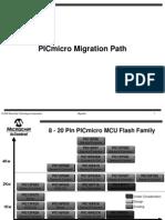 PICmicro Migration Path