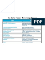 ISA Clarity Project – Terminology Changes