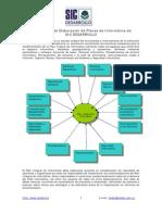 Metodologia Desarrollo Info