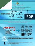 Graphene & Carbon Nanotubes Production & Application