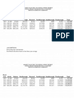 Assabet Budgets-How much does it cost to run? Marlborough Council, 1-23-12 Agenda