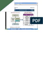 3GPP Document Reference