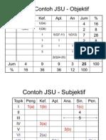 Contoh JSU - Objektif Dan Sub