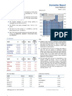 Derivatives Report 1st March 2012